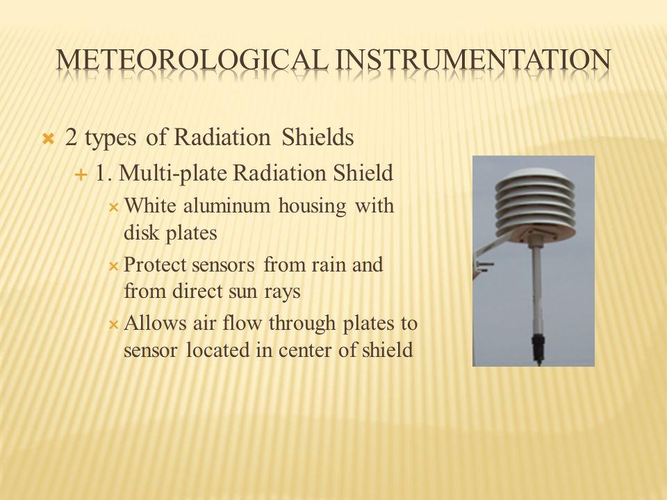  2 types of Radiation Shields  1.