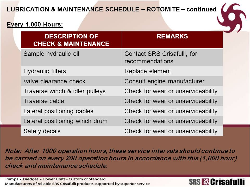 LUBRICATION & MAINTENANCE SCHEDULE – ROTOMITE – continued Every 1,000 Hours: DESCRIPTION OF CHECK & MAINTENANCE REMARKS Sample hydraulic oilContact SR