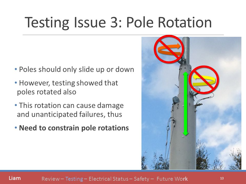 Testing Issue 3: Pole Rotation Poles should only slide up or down However, testing showed that poles rotated also This rotation can cause damage and unanticipated failures, thus Need to constrain pole rotations 13 Liam Review – Testing – Electrical Status – Safety – Future Work