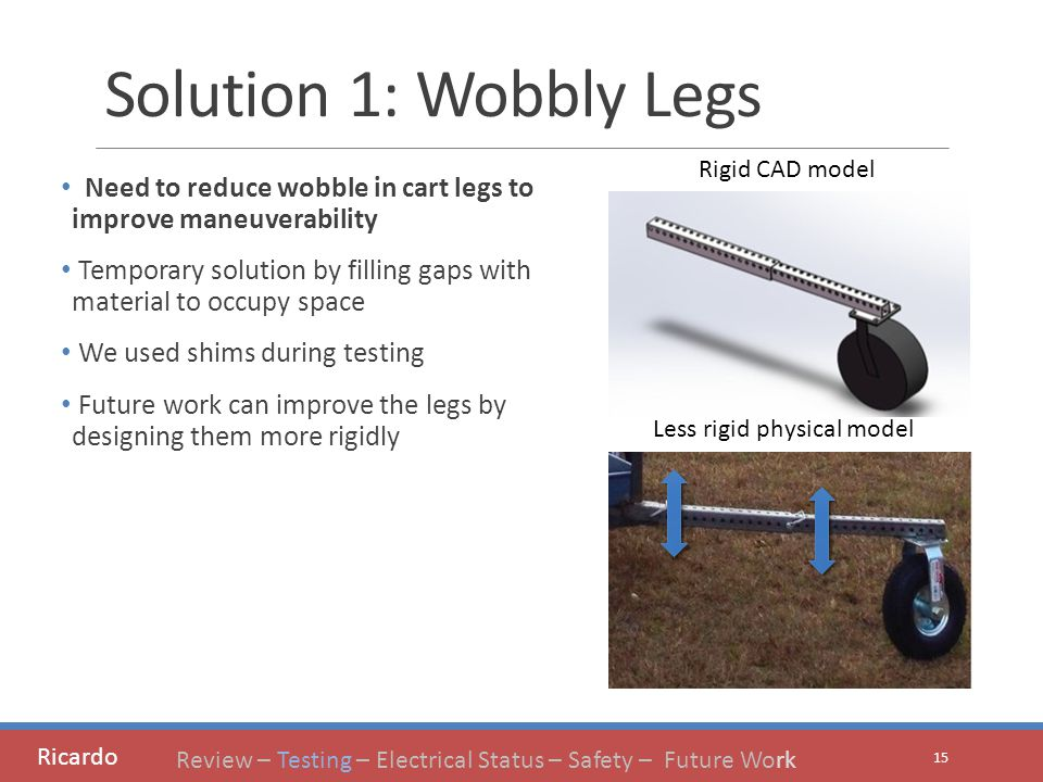 Solution 1: Wobbly Legs Need to reduce wobble in cart legs to improve maneuverability Temporary solution by filling gaps with material to occupy space We used shims during testing Future work can improve the legs by designing them more rigidly 15 Ricardo Review – Testing – Electrical Status – Safety – Future Work Less rigid physical model Rigid CAD model