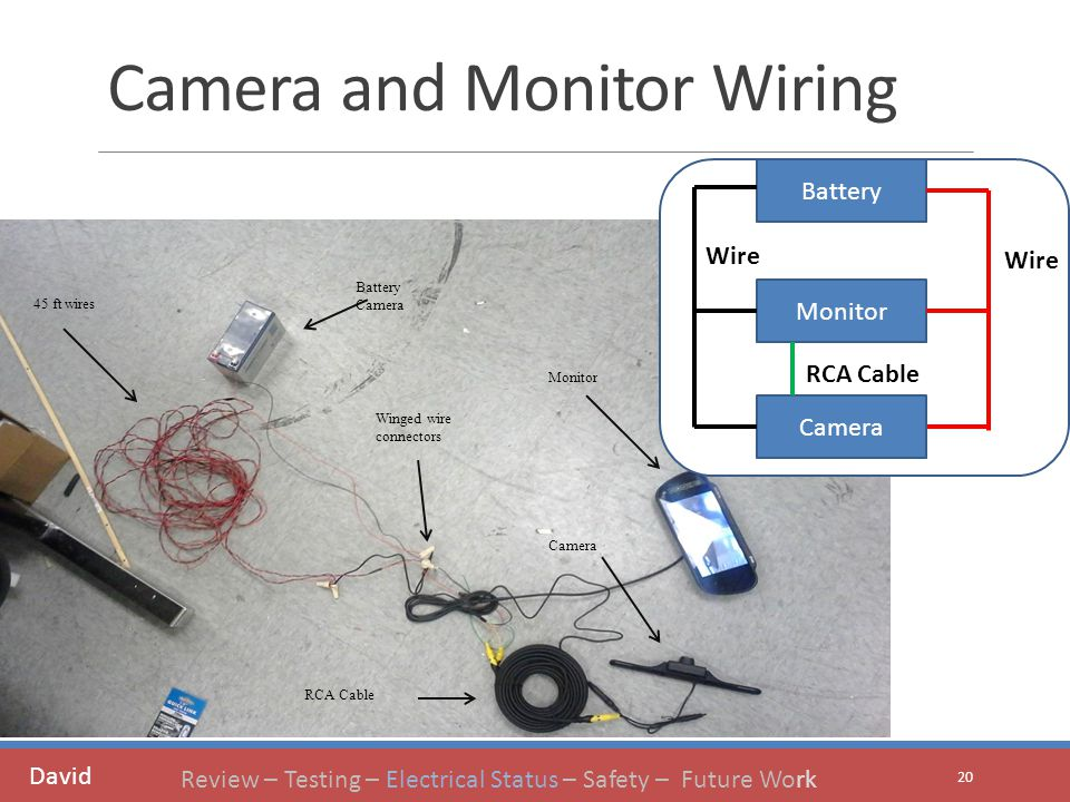 RCA Cable Monitor Winged wire connectors Battery Camera 45 ft wires Camera Camera and Monitor Wiring 20 David Review – Testing – Electrical Status – Safety – Future Work Monitor Camera Battery RCA Cable Wire