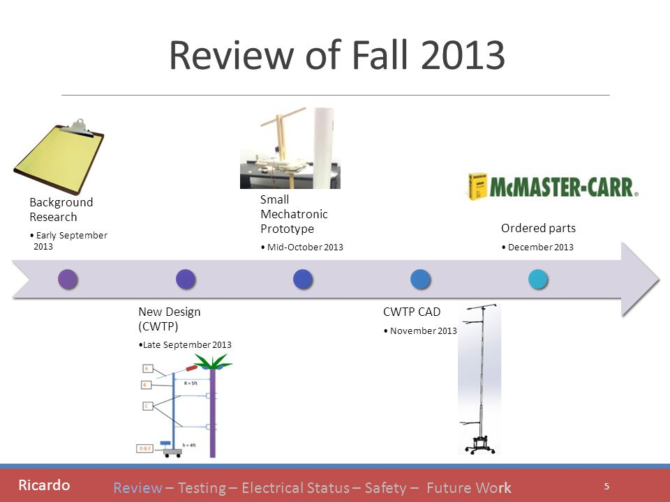 Review of Fall 2013 5 Background Research Early September 2013 New Design (CWTP) Late September 2013 Small Mechatronic Prototype Mid-October 2013 CWTP CAD November 2013 Ordered parts December 2013 Ricardo Review – Testing – Electrical Status – Safety – Future Work