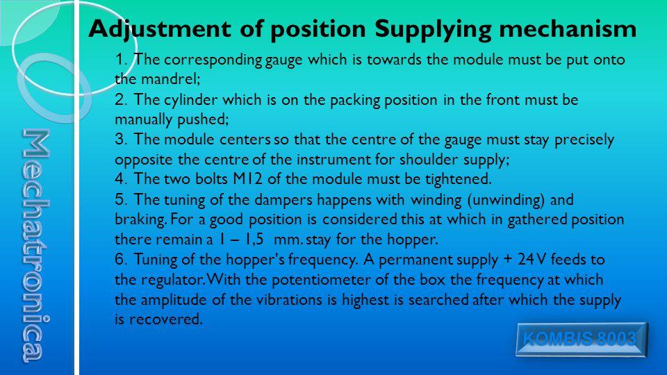 Adjustment of position Supplying mechanism 1.
