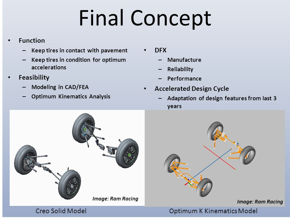 Final Concept Function – Keep tires in contact with pavement – Keep tires in condition for optimum accelerations Feasibility – Modeling in CAD/FEA – Optimum Kinematics Analysis DFX – Manufacture – Reliability – Performance Accelerated Design Cycle – Adaptation of design features from last 3 years Creo Solid Model Optimum K Kinematics Model Image: Ram Racing