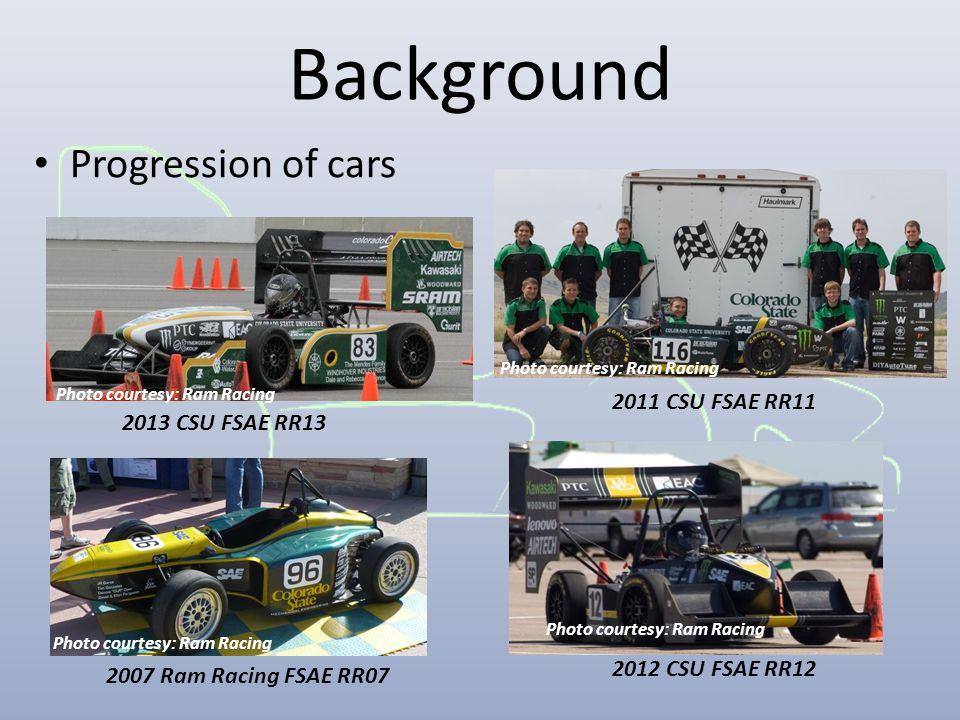 Background Progression of cars 2011 CSU FSAE RR11 2013 CSU FSAE RR13 2007 Ram Racing FSAE RR07 2012 CSU FSAE RR12 Photo courtesy: Ram Racing