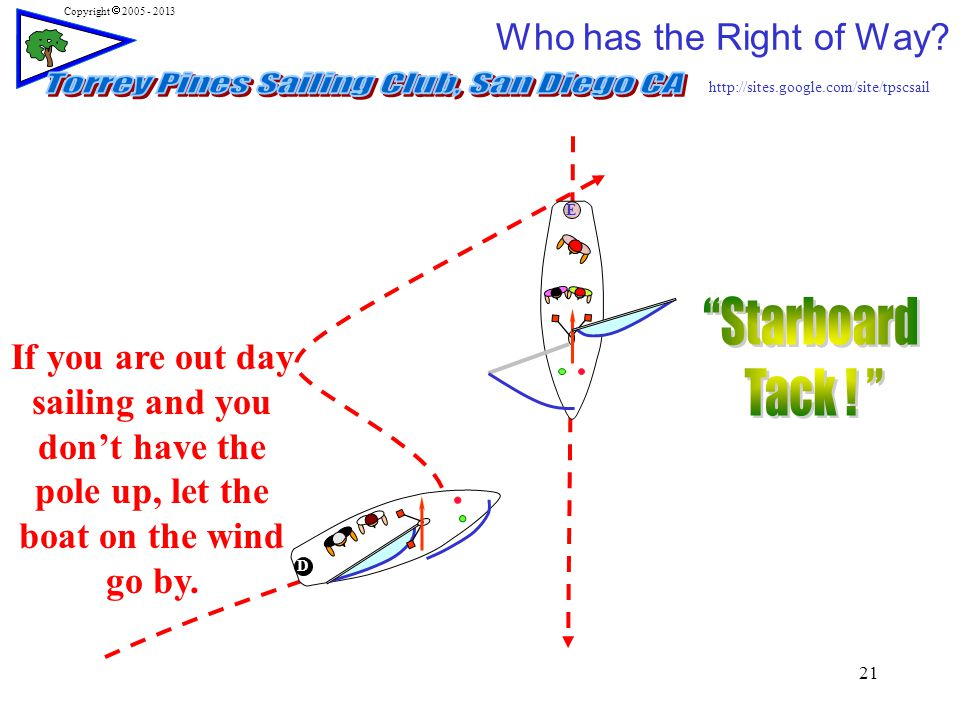http://sites.google.com/site/tpscsail Copyright  2005 - 2013 21 E Who has the Right of Way.