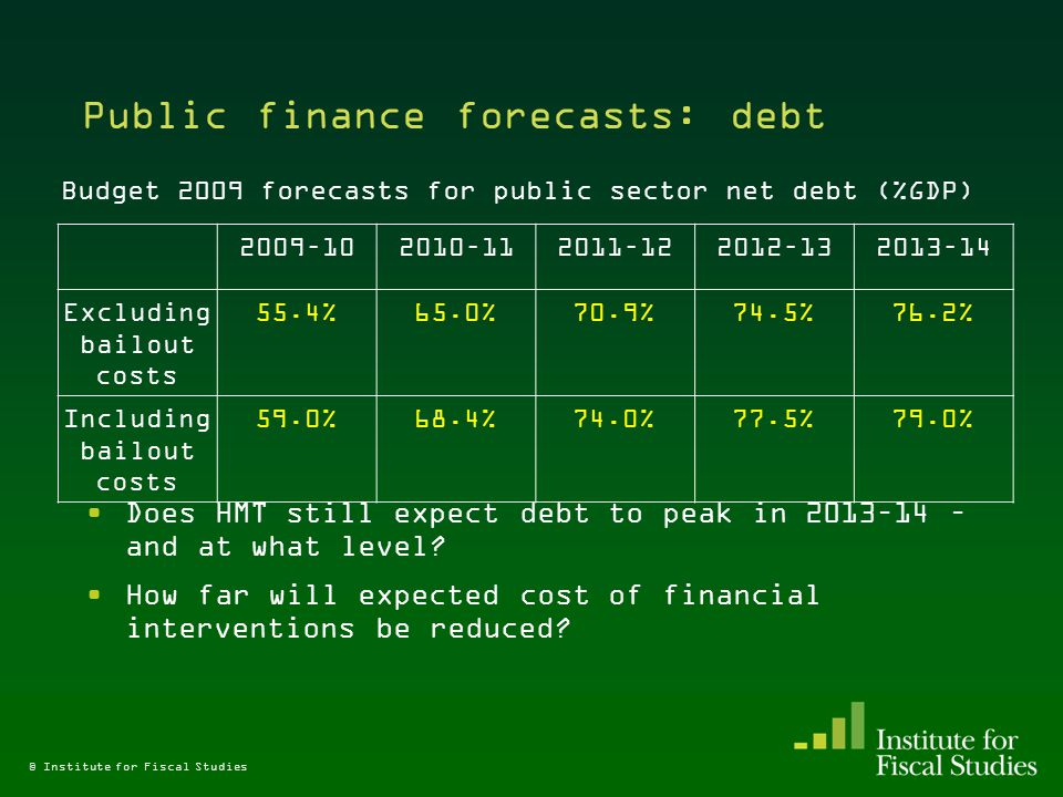 Public finance forecasts: debt 2009–102010–112011–122012–132013–14 Excluding bailout costs 55.4%65.0%70.9%74.5%76.2% Including bailout costs 59.0%68.4%74.0%77.5%79.0% Does HMT still expect debt to peak in 2013–14 – and at what level.