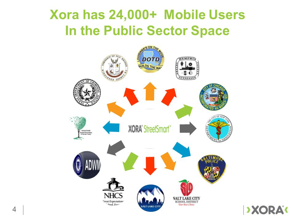 15 Introducing Xora StreetSmart Workforce Management from AT&T