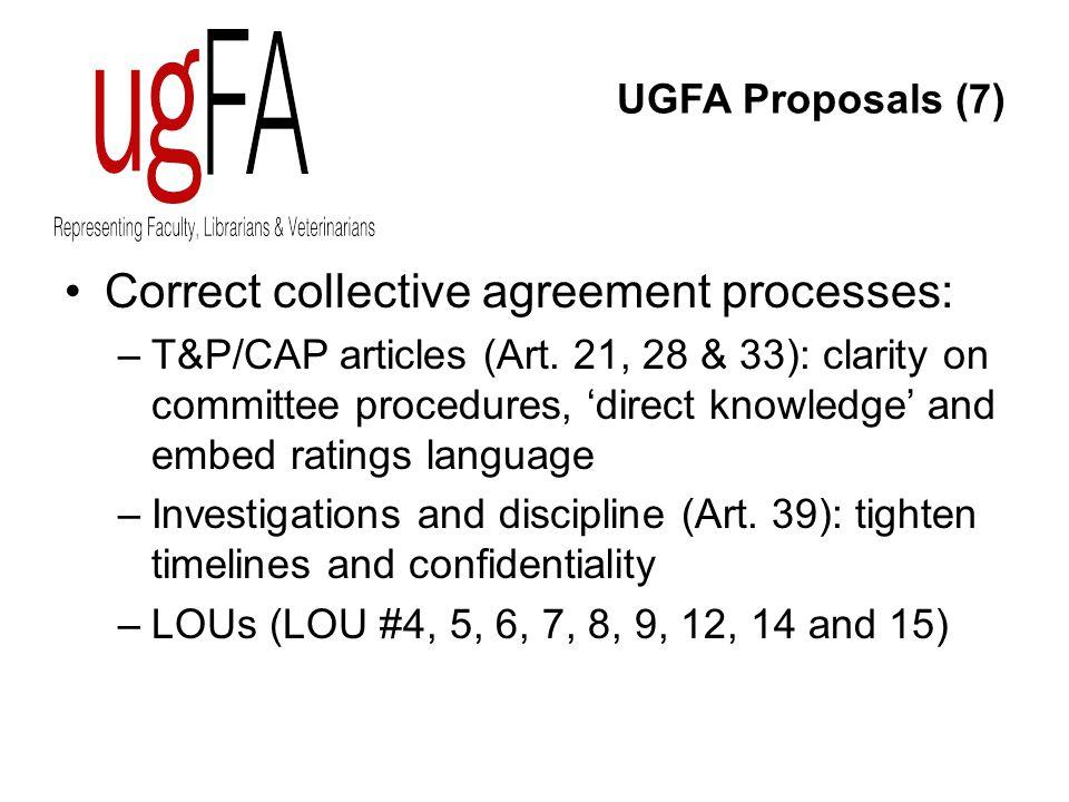UGFA Proposals (7) Correct collective agreement processes: –T&P/CAP articles (Art.