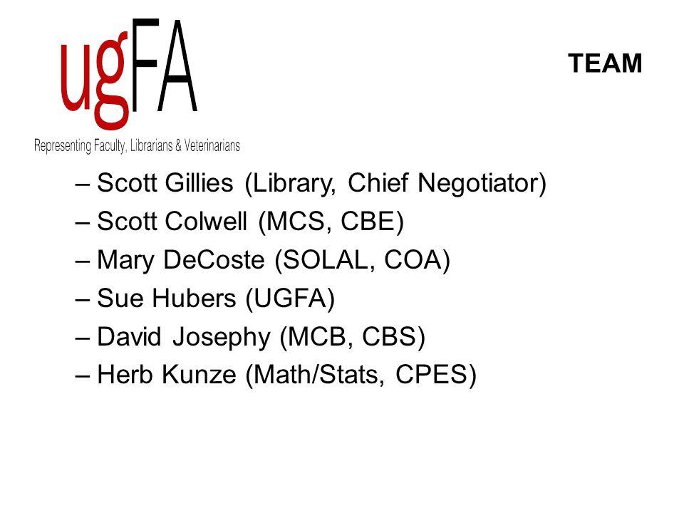 TEAM –Scott Gillies (Library, Chief Negotiator) –Scott Colwell (MCS, CBE) –Mary DeCoste (SOLAL, COA) –Sue Hubers (UGFA) –David Josephy (MCB, CBS) –Herb Kunze (Math/Stats, CPES)