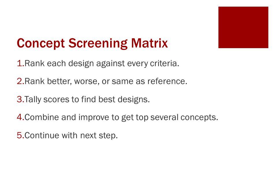 Concept Screening Matrix Example 0 0 0 0 3 0 0 Reference Design Night Hawk Aerodynamics Cost Center of Gravity (Balance) Sum of +'s Sum of 0's Sum of –'s Net Score + - 0 0 1 1 1