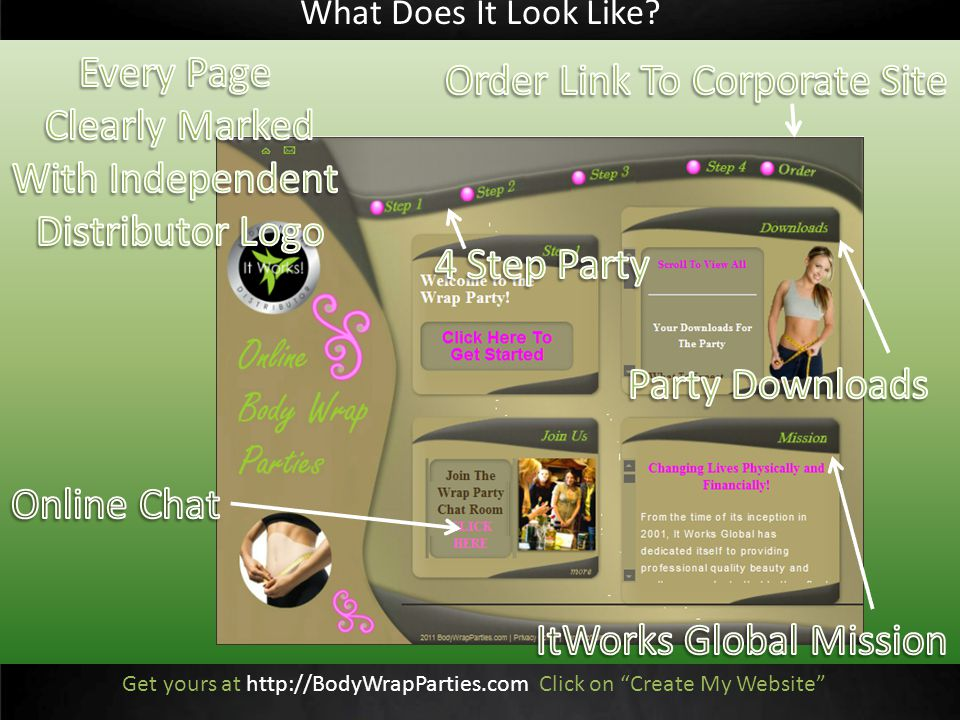 What Does It Look Like Get yours at http://BodyWrapParties.com Click on Create My Website