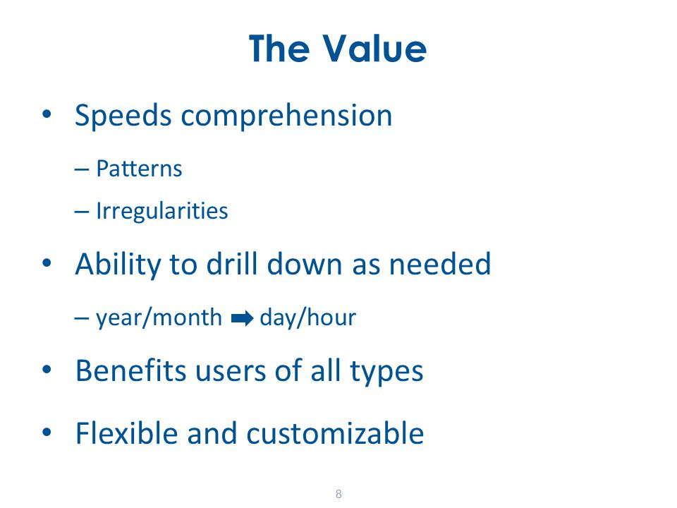 The Value Speeds comprehension – Patterns – Irregularities Ability to drill down as needed – year/month day/hour Benefits users of all types Flexible and customizable 8