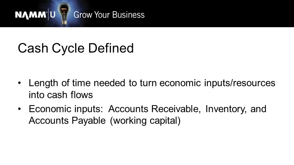 Agenda Define Cash Cycle Discuss Cash Cycle components Ways to strengthen Cash Cycle