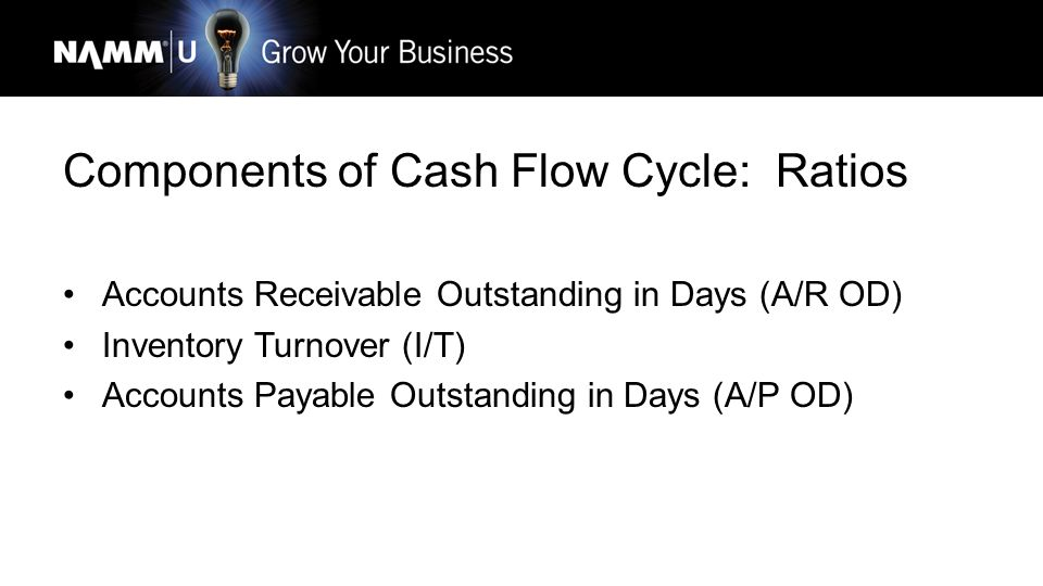 Why Analyze your Cash Cycle? Cash is king Operations are a cash pump Financial effectiveness – reducing inefficiencies (yours, your suppliers, and you
