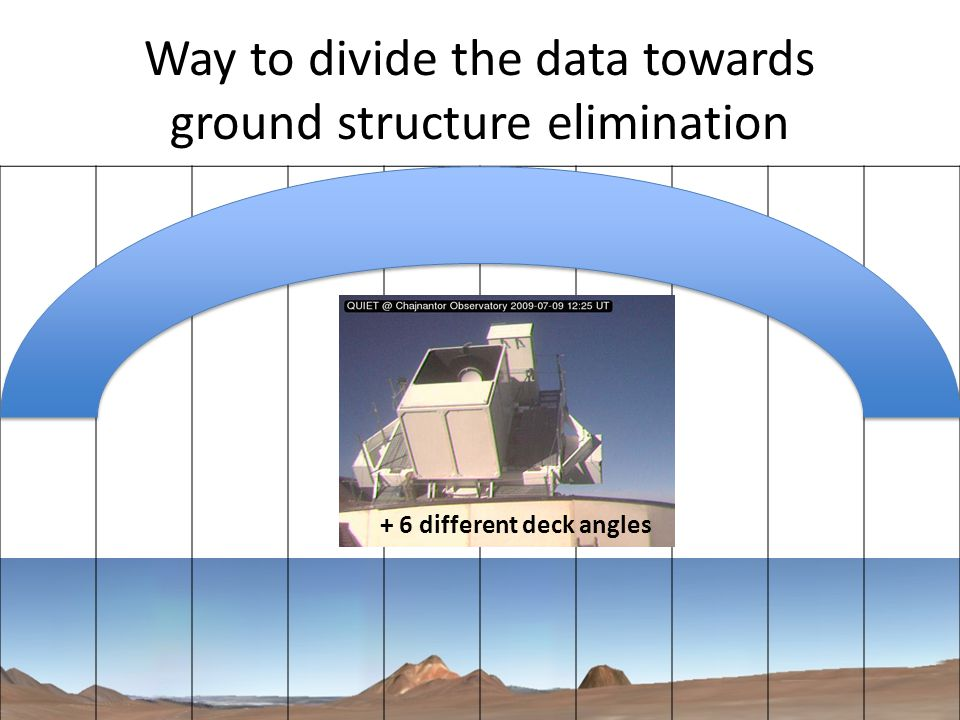 Way to divide the data towards ground structure elimination 25 + 6 different deck angles