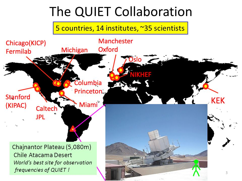 The QUIET Collaboration 5 countries, 14 institutes, ~35 scientists Chajnantor Plateau (5,080m) Chile Atacama Desert World's best site for observation frequencies of QUIET .