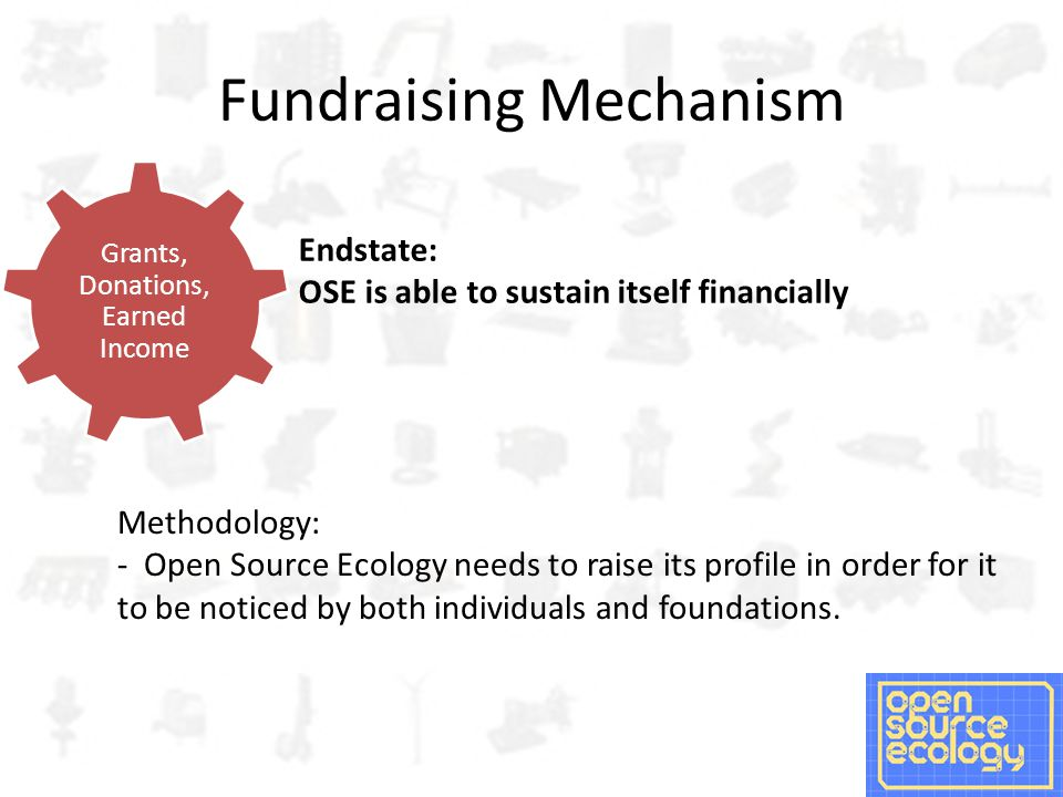 Fundraising Mechanism Endstate: OSE is able to sustain itself financially Methodology: - Open Source Ecology needs to raise its profile in order for it to be noticed by both individuals and foundations.