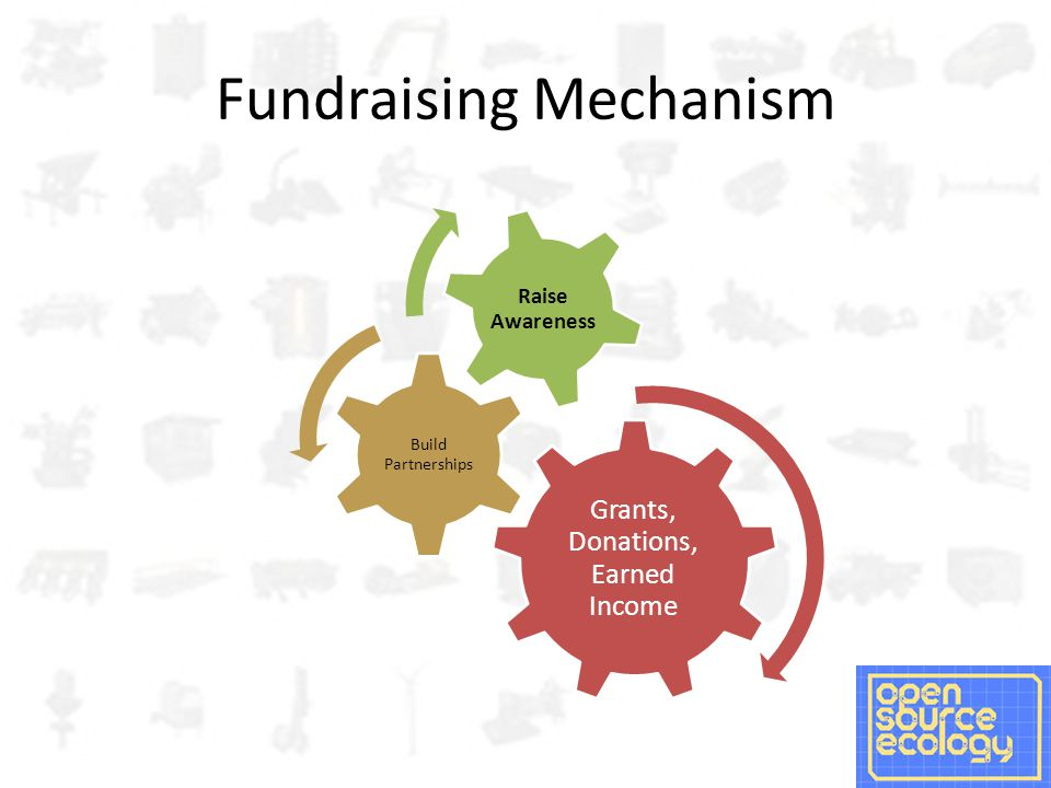 Fundraising Mechanism Grants, Donations, Earned Income Build Partnerships Raise Awareness