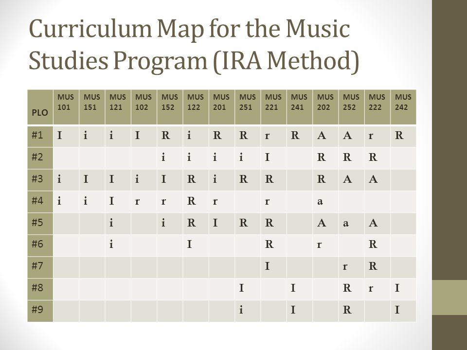 Curriculum Map for the Music Studies Program (IRA Method) PLO MUS 101 MUS 151 MUS 121 MUS 102 MUS 152 MUS 122 MUS 201 MUS 251 MUS 221 MUS 241 MUS 202 MUS 252 MUS 222 MUS 242 #1 IiiIRiRRrRAArR #2 iiiiIRRR #3 iIIiIRiRRRAA #4 iiIrrRrra #5 iiRIRRAaA #6 iIRrR #7 IrR #8 IIRrI #9 iIRI