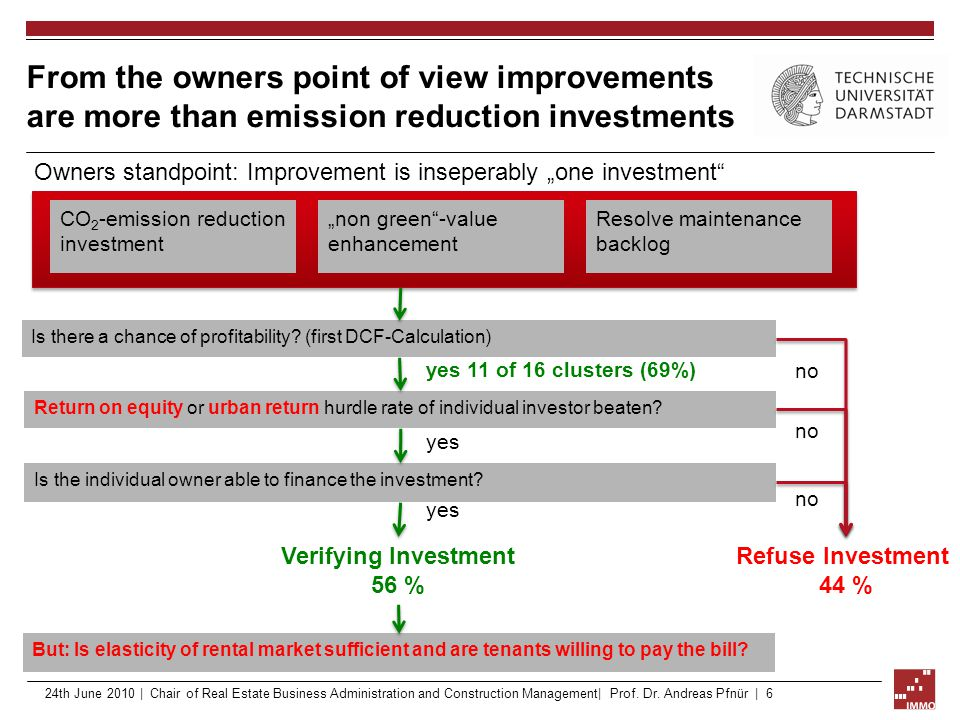 "From the owners point of view improvements are more than emission reduction investments CO 2 -emission reduction investment ""non green""-value enhancem"