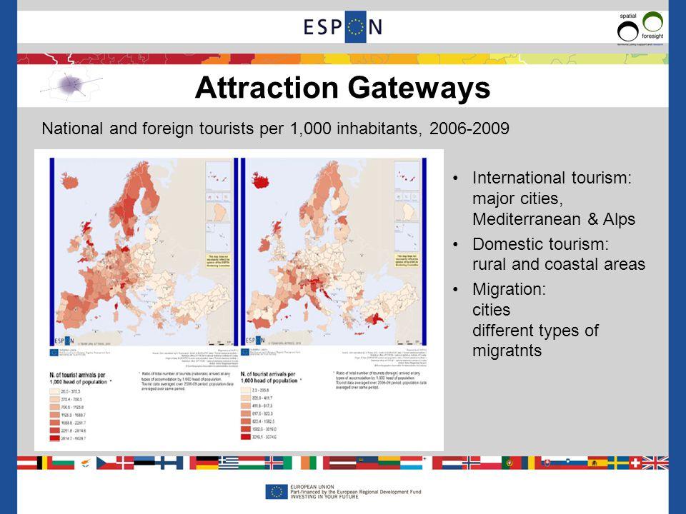 Gateway & its hinterland as symbiosis Smaller cities matter National & Regional Gateways