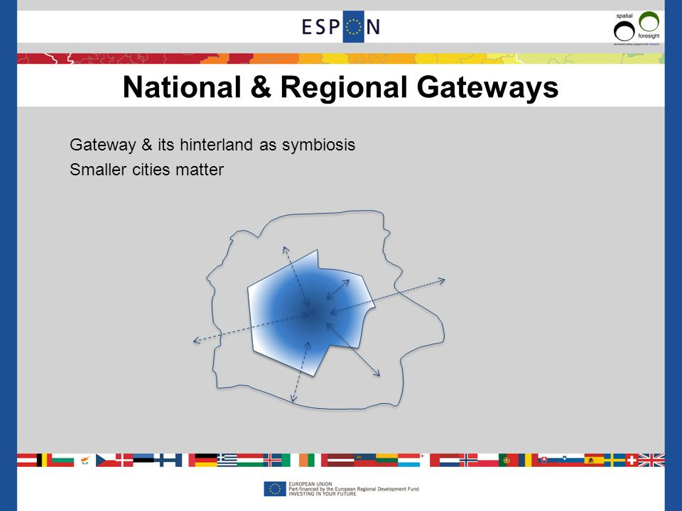 Urban connectivity, 2011 Cities and entrance points to major transport networks City networks & links with neighbouring countries Benelux cities well networked Atlantic rim strong on freight hubs Transport