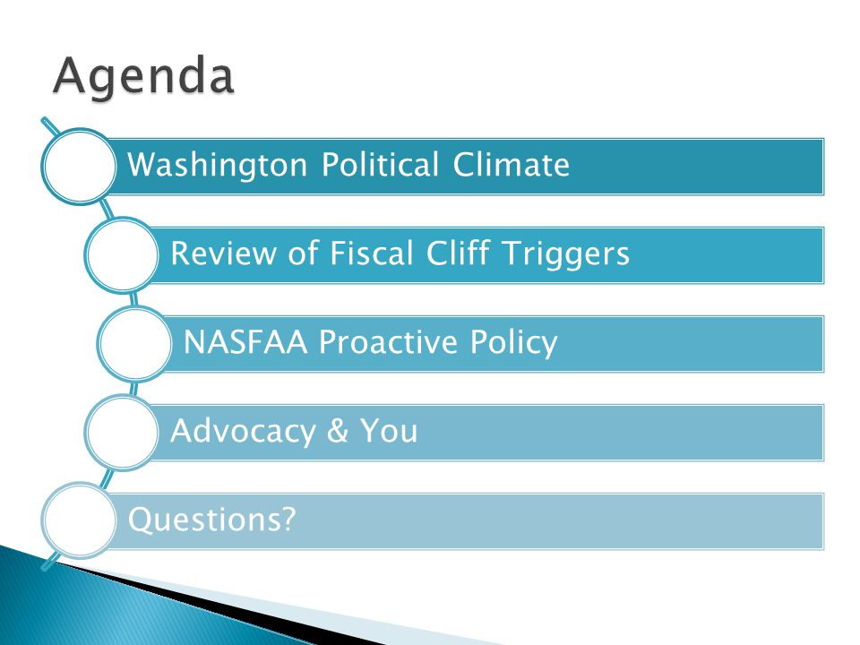 Washington Political Climate Review of Fiscal Cliff Triggers NASFAA Proactive Policy Advocacy & You Questions