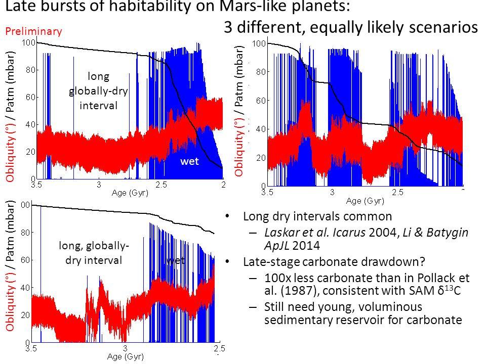 Long dry intervals common – Laskar et al.