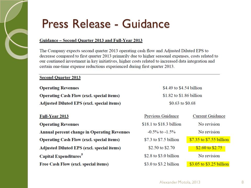 Press Release – Pro Forma Alexander Motola, 20139
