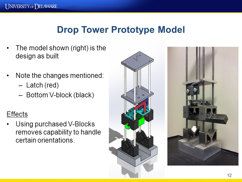 Drop Tower Prototype Model The model shown (right) is the design as built Note the changes mentioned: –Latch (red) –Bottom V-block (black) Effects Using purchased V-Blocks removes capability to handle certain orientations.