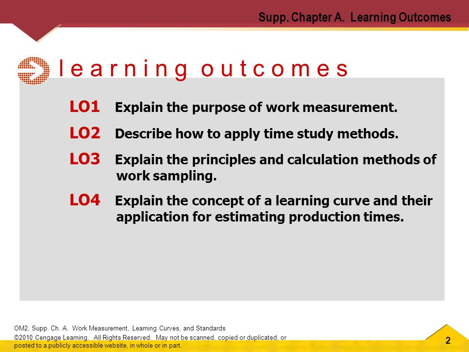 2 OM2, Supp. Ch. A. Work Measurement, Learning Curves, and Standards ©2010 Cengage Learning.