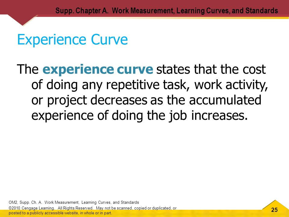 25 OM2, Supp. Ch. A. Work Measurement, Learning Curves, and Standards ©2010 Cengage Learning.