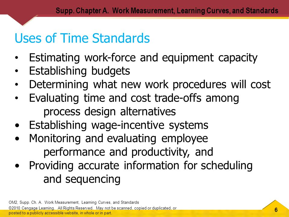 6 OM2, Supp. Ch. A. Work Measurement, Learning Curves, and Standards ©2010 Cengage Learning.