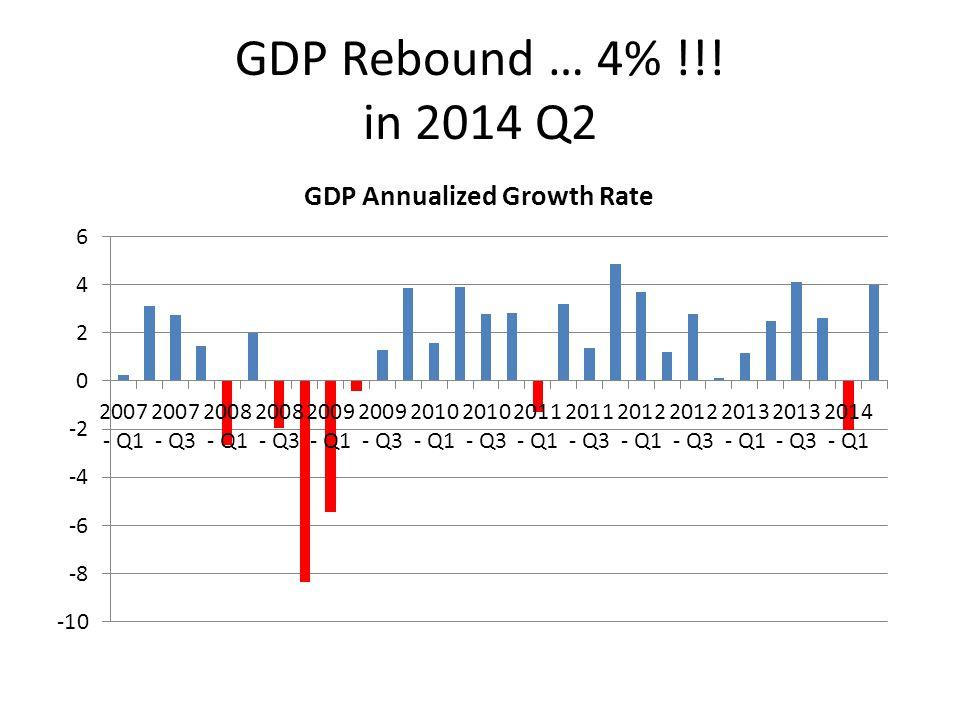 GDP Rebound … 4% !!! in 2014 Q2