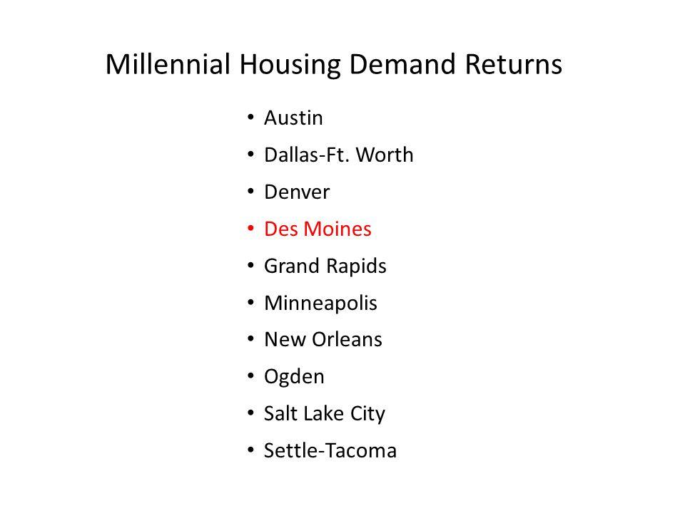 Millennial Housing Demand Returns Austin Dallas-Ft.