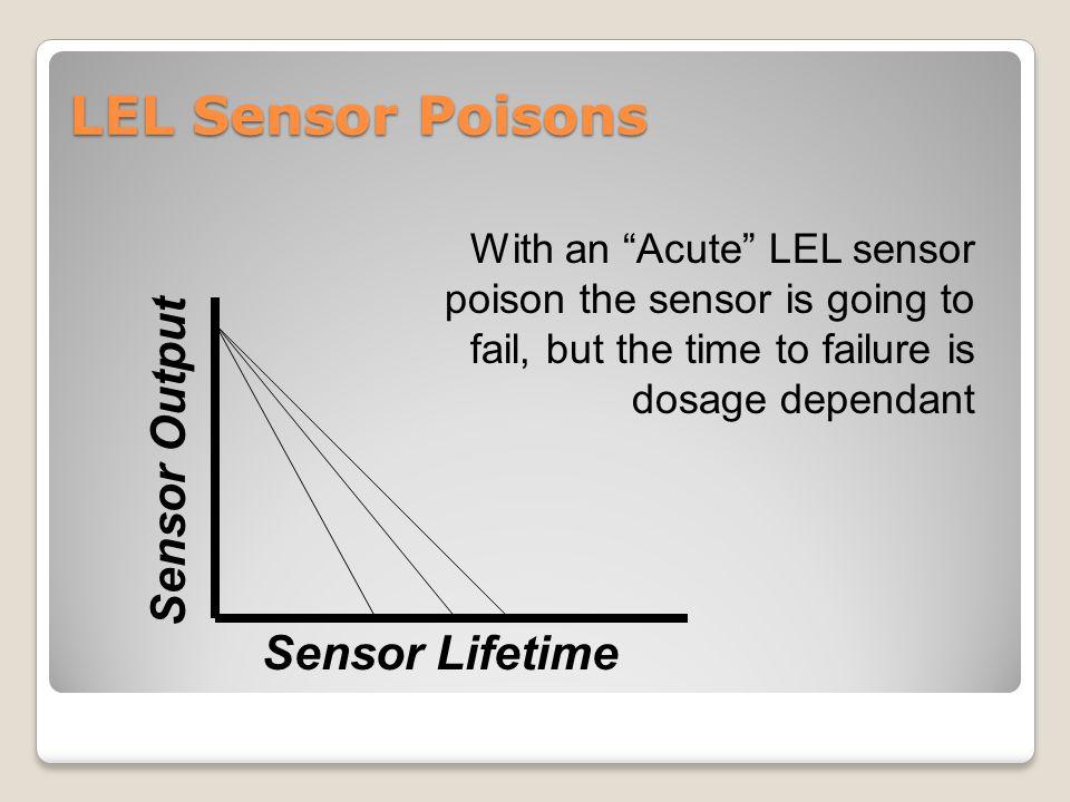 "LEL Sensor Poisons Sensor Lifetime Sensor Output With an ""Acute"" LEL sensor poison the sensor is going to fail, but the time to failure is dosage depe"