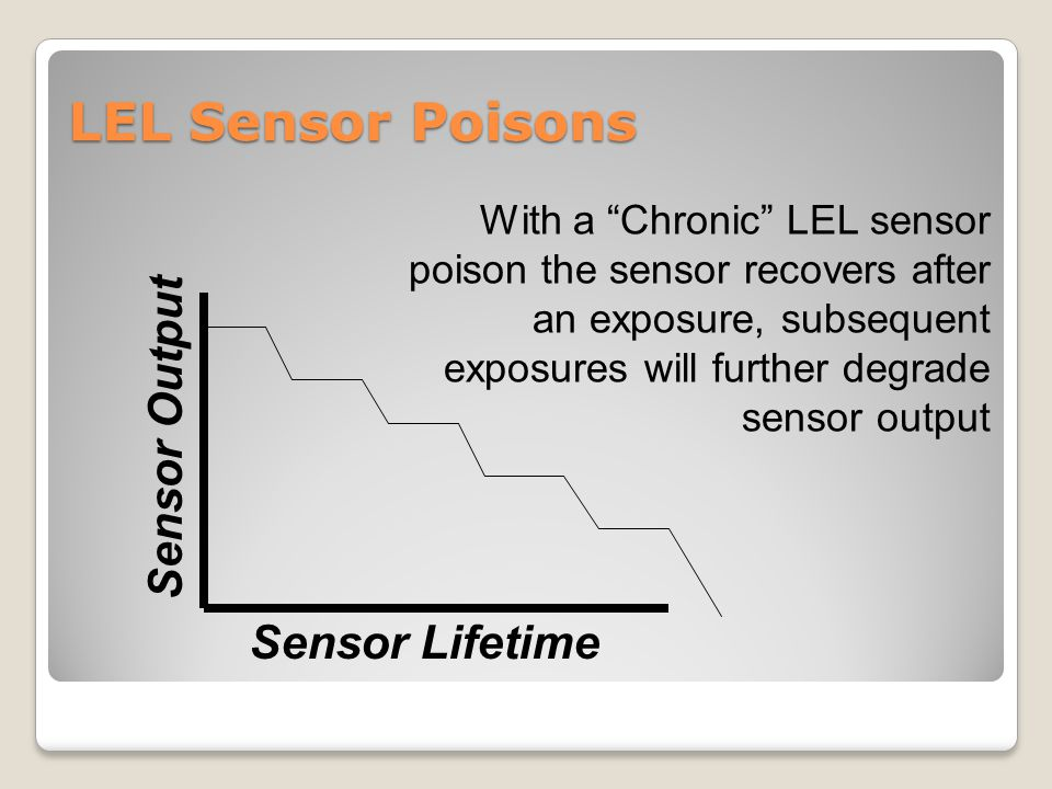 """LEL Sensor Poisons With a """"Chronic"""" LEL sensor poison the sensor recovers after an exposure, subsequent exposures will further degrade sensor output S"""