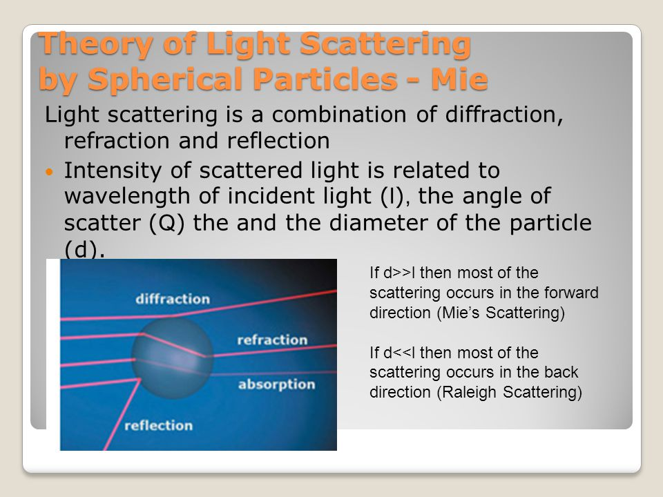Theory of Light Scattering by Spherical Particles - Mie Light scattering is a combination of diffraction, refraction and reflection Intensity of scatt