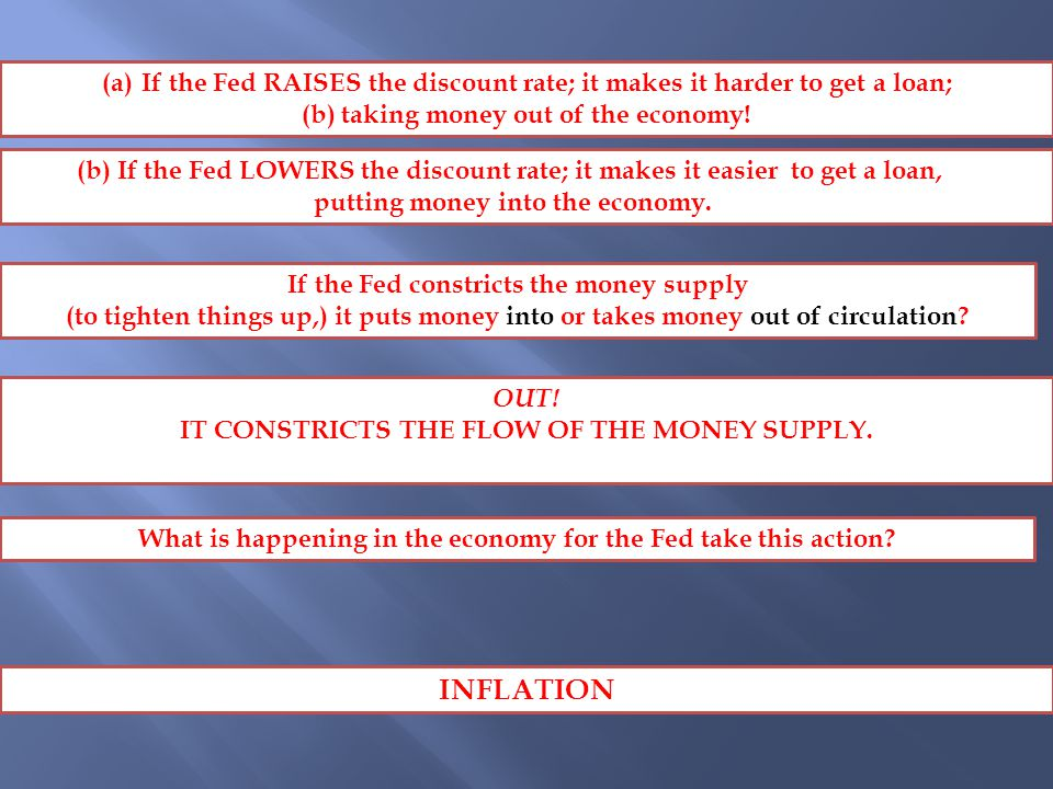(a)If the Fed RAISES the discount rate; it makes it harder to get a loan; (b)taking money out of the economy.