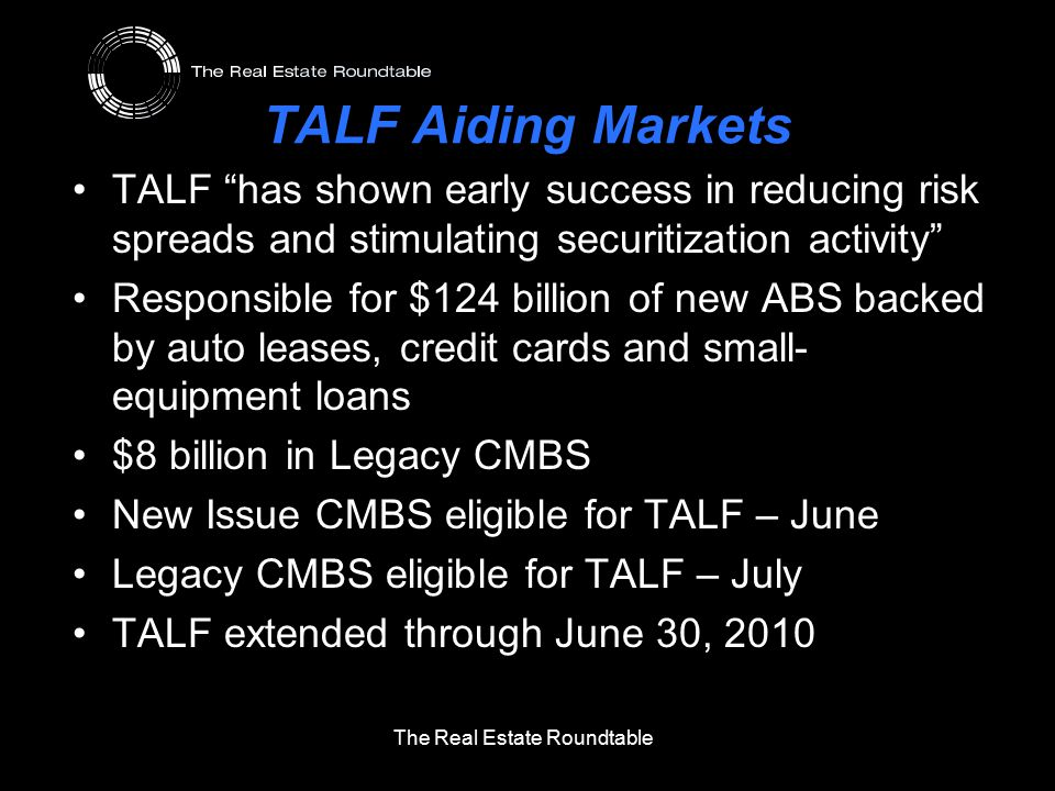 """TALF Aiding Markets TALF """"has shown early success in reducing risk spreads and stimulating securitization activity"""" Responsible for $124 billion of ne"""