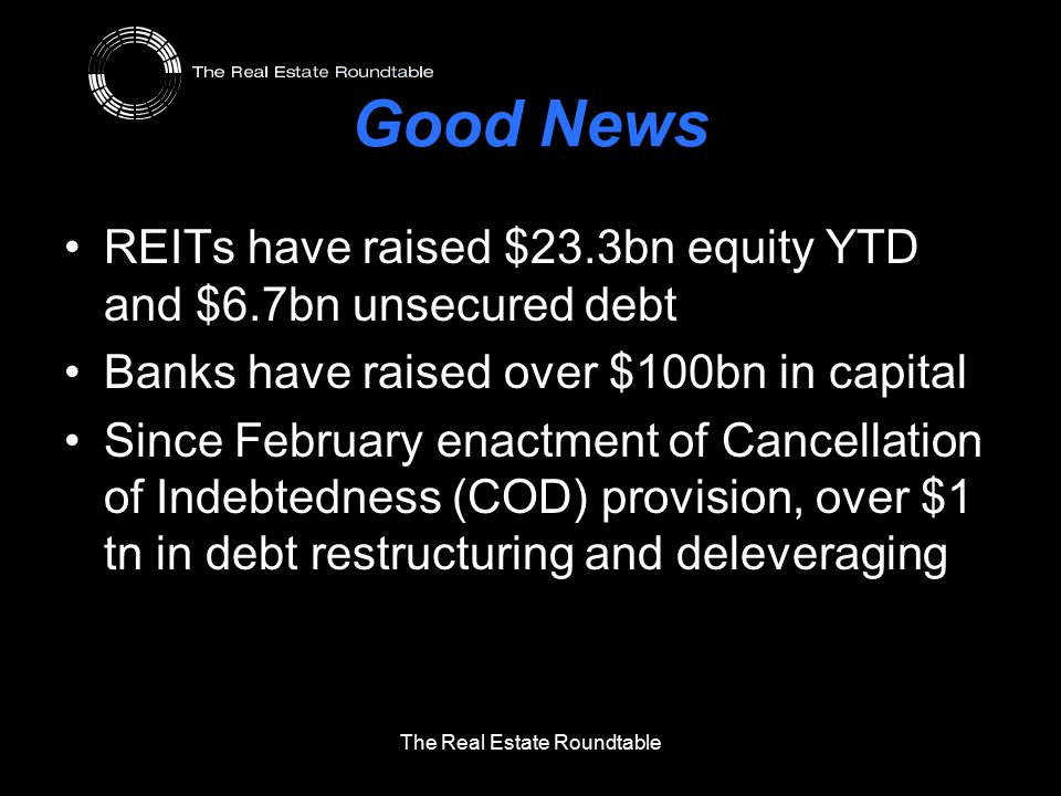 Good News REITs have raised $23.3bn equity YTD and $6.7bn unsecured debt Banks have raised over $100bn in capital Since February enactment of Cancellation of Indebtedness (COD) provision, over $1 tn in debt restructuring and deleveraging The Real Estate Roundtable