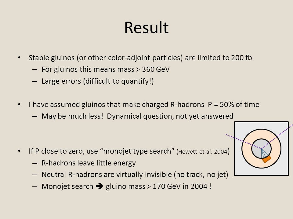 Result Stable gluinos (or other color-adjoint particles) are limited to 200 fb – For gluinos this means mass > 360 GeV – Large errors (difficult to quantify!) I have assumed gluinos that make charged R-hadrons P = 50% of time – May be much less.