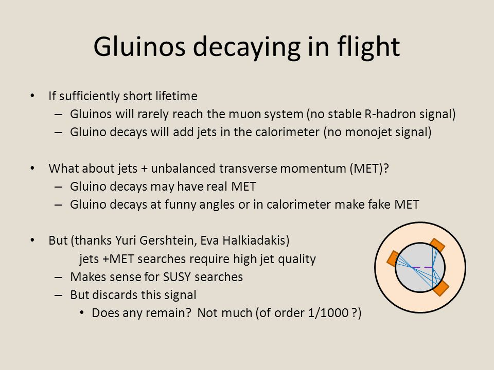 Gluinos decaying in flight If sufficiently short lifetime – Gluinos will rarely reach the muon system (no stable R-hadron signal) – Gluino decays will add jets in the calorimeter (no monojet signal) What about jets + unbalanced transverse momentum (MET).