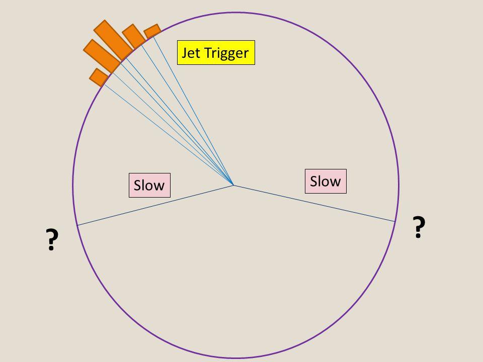 Jet Trigger Slow
