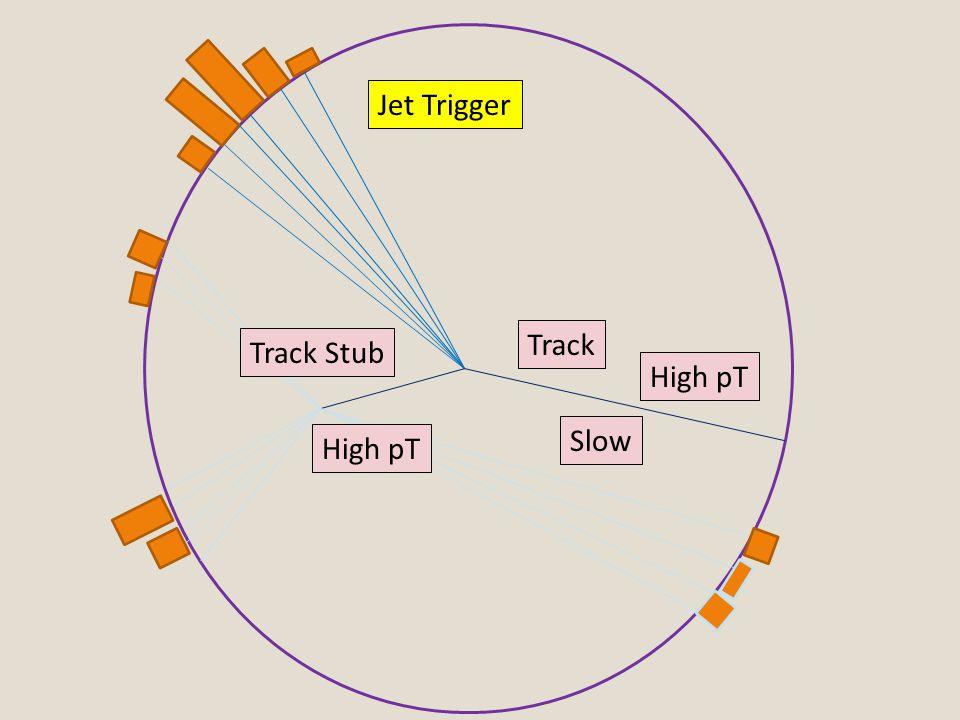 Jet Trigger Track Stub Track Slow High pT