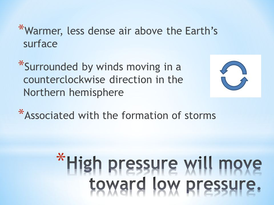 * Warmer, less dense air above the Earth's surface * Surrounded by winds moving in a counterclockwise direction in the Northern hemisphere * Associated with the formation of storms