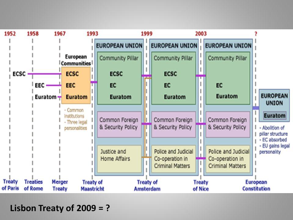 Lisbon Treaty of 2009 = ?