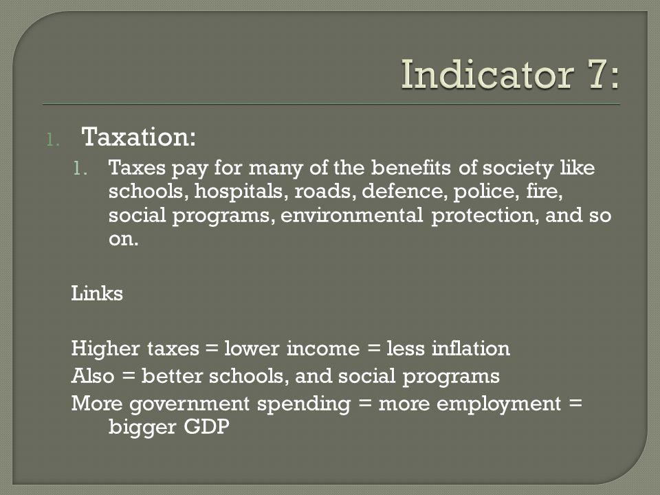 1. Taxation: 1.