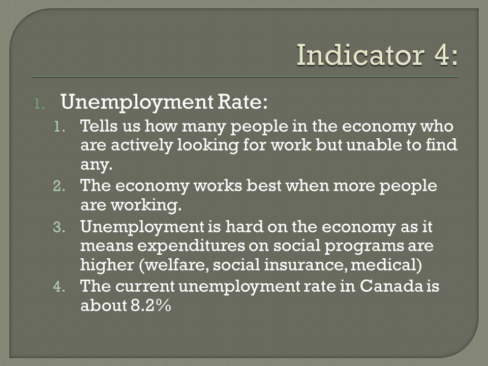 1. Unemployment Rate: 1.